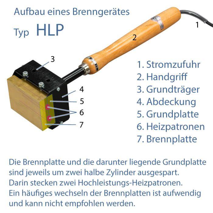 """Brennstempel """"ALK""""-HLP"""